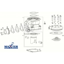 Eclaté cylindre, culasse et piston MAXTER MXO/MXS